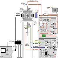CH Technologies暴露吸入染毒系统——液体气溶胶吸入暴露系统
