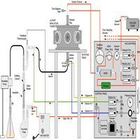 CH Technologies暴露吸入染毒系统——挥发性气体吸入暴露系统
