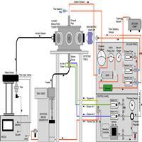 CH Technologies暴露吸入染毒系统——固体气溶胶吸入暴露系统